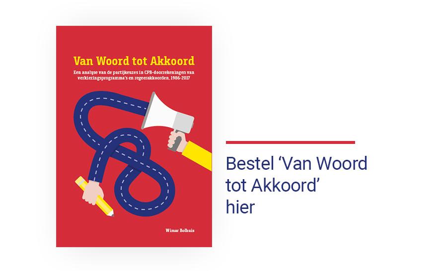 Van Woord tot Akkoord, Wimar Bolhuis